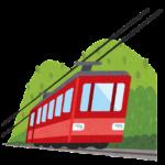 【0歳~】距離は約2kmで日本一!ケーブル坂本駅〜ケーブル延暦寺駅間を11分で結ぶケーブルカーです。